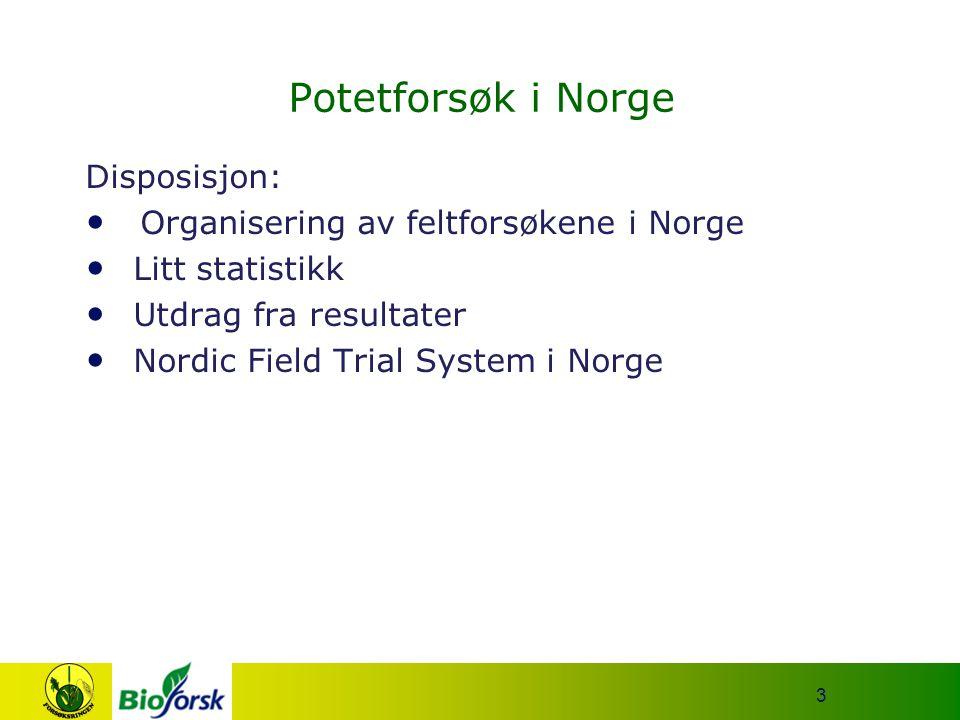 3 Potetforsøk i Norge Disposisjon: Organisering av feltforsøkene i Norge Litt statistikk Utdrag fra resultater Nordic Field Trial System i Norge