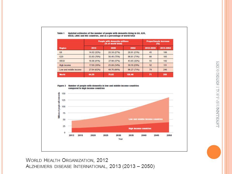 W ORLD H EALTH O RGANIZATION, 2012 A LZHEIMERS DISEASE I NTERNATIONAL, 2013 (2013 – 2050)