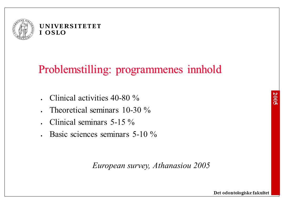 2005 Det odontologiske fakultet Problemstilling: programmenes innhold Clinical activities 40-80 % Theoretical seminars 10-30 % Clinical seminars 5-15 % Basic sciences seminars 5-10 % European survey, Athanasiou 2005