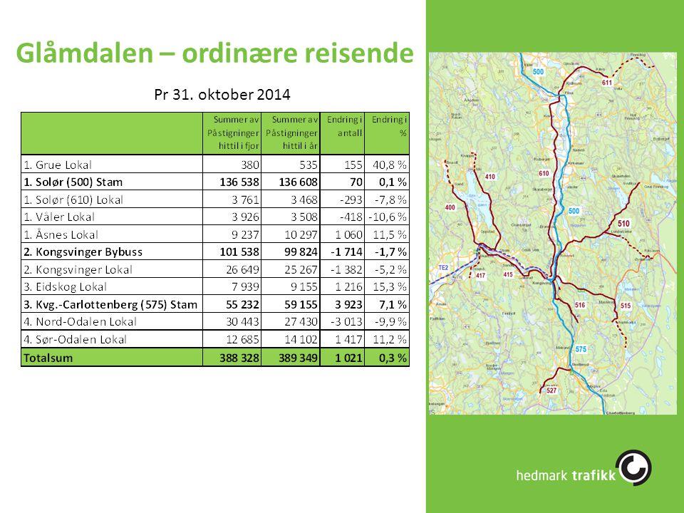 Pr 31. oktober 2014 Glåmdalen – ordinære reisende