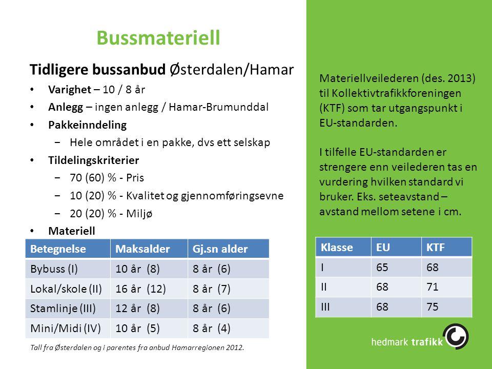 Bussmateriell Tidligere bussanbud Østerdalen/Hamar Varighet – 10 / 8 år Anlegg – ingen anlegg / Hamar-Brumunddal Pakkeinndeling −Hele området i en pak