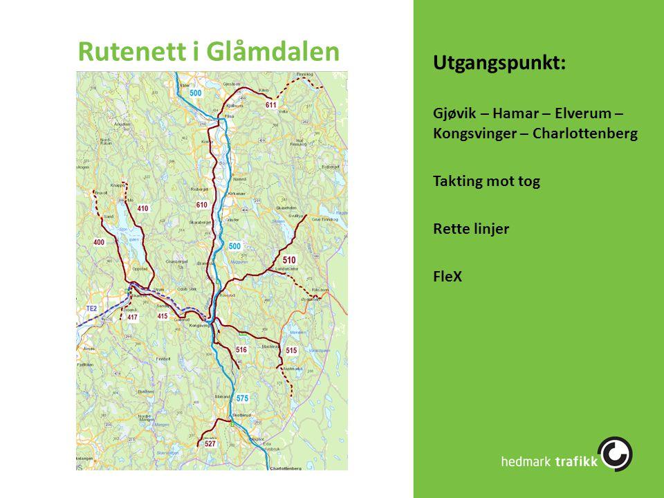 Rutenett i Glåmdalen Utgangspunkt: Gjøvik – Hamar – Elverum – Kongsvinger – Charlottenberg Takting mot tog Rette linjer FleX