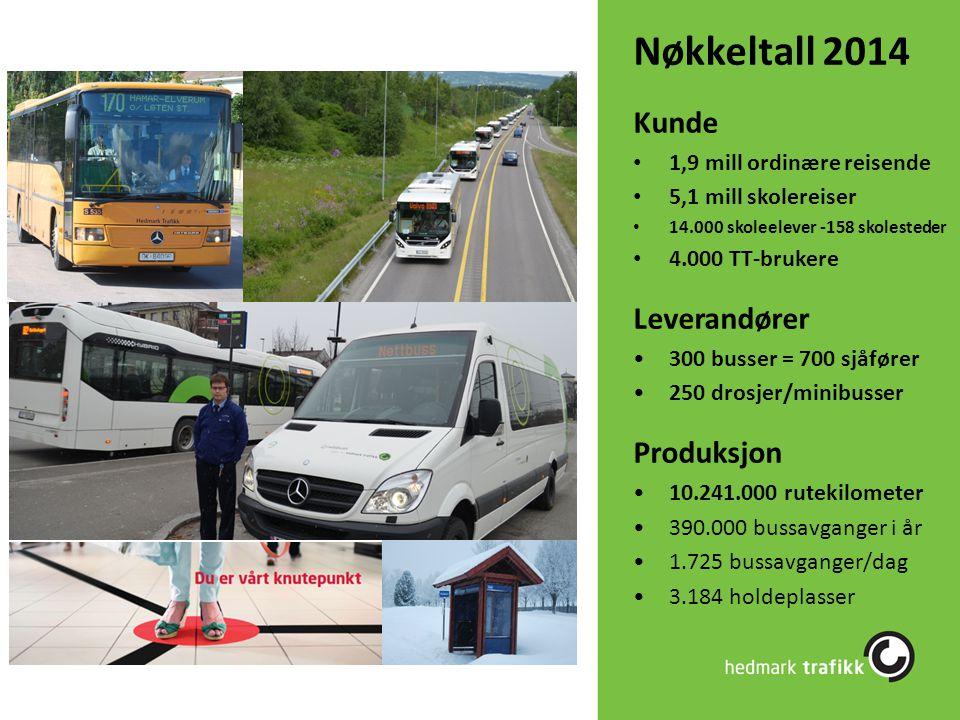 Nøkkeltall 2014 Kunde 1,9 mill ordinære reisende 5,1 mill skolereiser 14.000 skoleelever -158 skolesteder 4.000 TT-brukere Leverandører 300 busser = 7