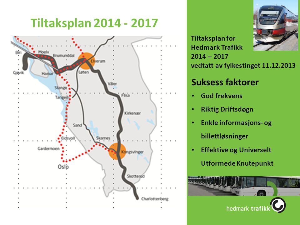 Tiltaksplan 2014 - 2017 Tiltaksplan for Hedmark Trafikk 2014 – 2017 vedtatt av fylkestinget 11.12.2013 Suksess faktorer God frekvens Riktig Driftsdøgn
