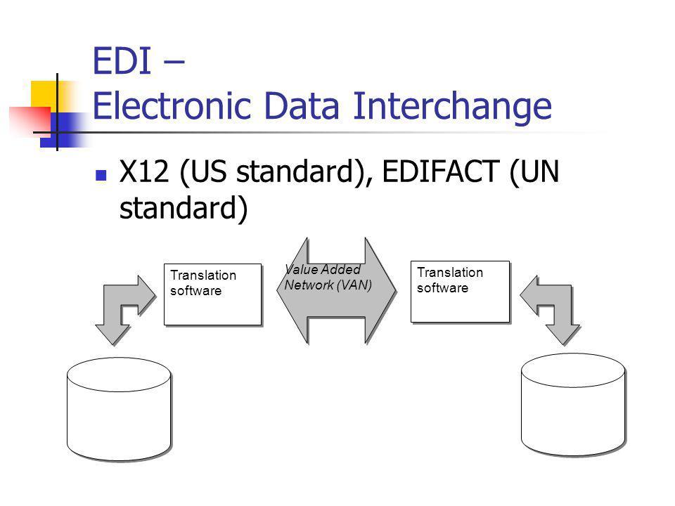 EDI – Electronic Data Interchange X12 (US standard), EDIFACT (UN standard) Translation software Value Added Network (VAN) Translation software