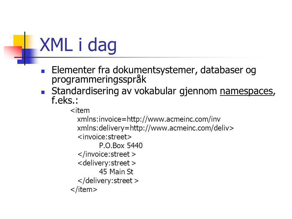 Med schema og namespace Kan vi sjekke om et XML dokument – er velformet, følger det schemastrukturen.