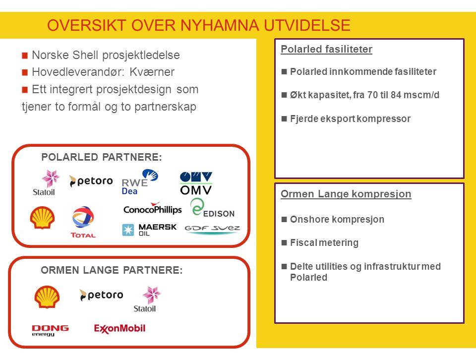 Ormen Lange kompresjon Onshore kompresjon Fiscal metering Delte utilities og infrastruktur med Polarled Polarled fasiliteter Polarled innkommende fasiliteter Økt kapasitet, fra 70 til 84 mscm/d Fjerde eksport kompressor OVERSIKT OVER NYHAMNA UTVIDELSE Norske Shell prosjektledelse Hovedleverandør: Kværner Ett integrert prosjektdesign som tjener to formål og to partnerskap POLARLED PARTNERE: ORMEN LANGE PARTNERE: