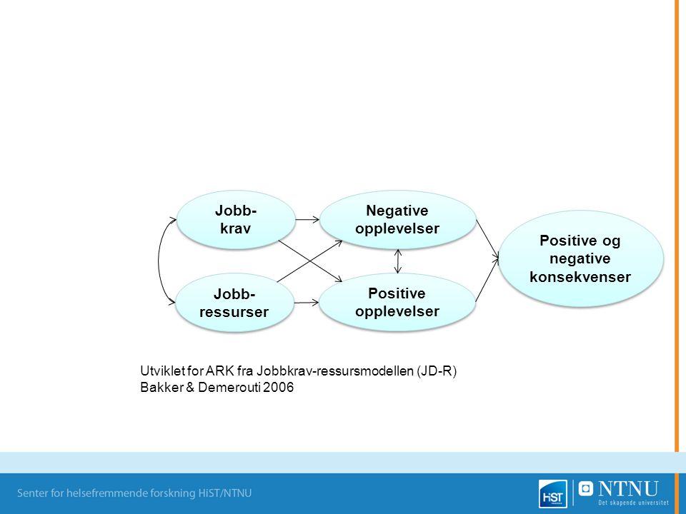 Jobb- krav Jobb- krav Jobb- ressurser Positive opplevelser Negative opplevelser Positive og negative konsekvenser Utviklet for ARK fra Jobbkrav-ressursmodellen (JD-R) Bakker & Demerouti 2006