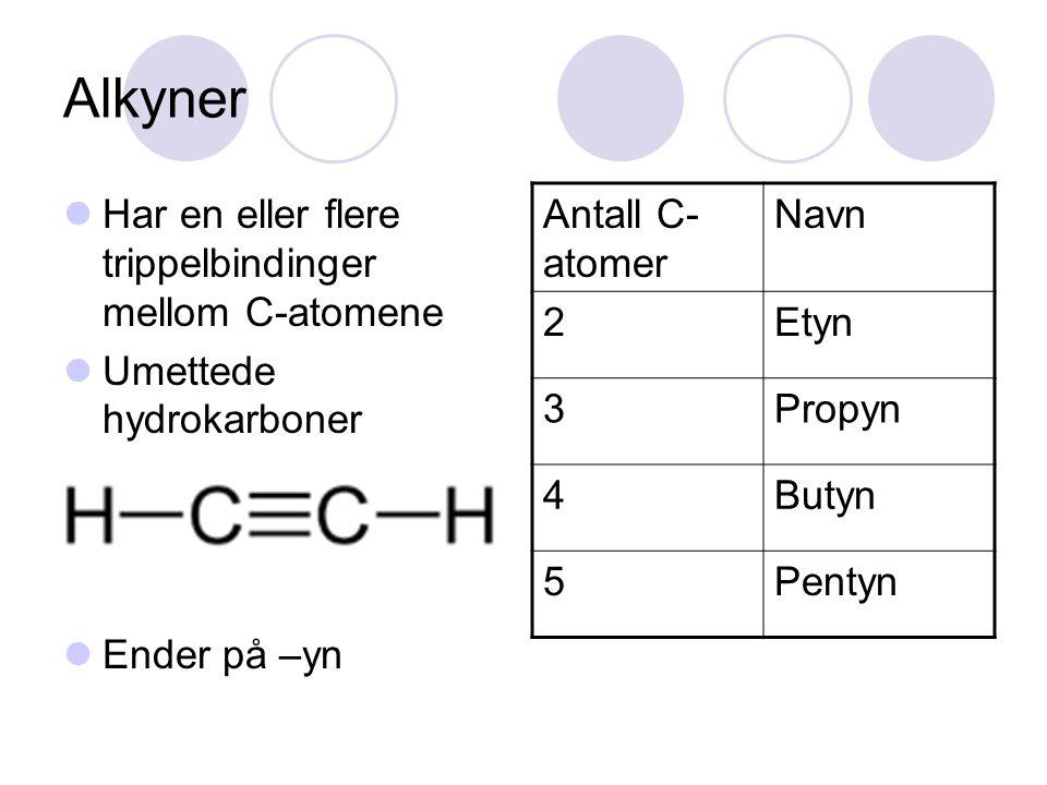 Alkyner Har en eller flere trippelbindinger mellom C-atomene Umettede hydrokarboner Ender på –yn Antall C- atomer Navn 2Etyn 3Propyn 4Butyn 5Pentyn