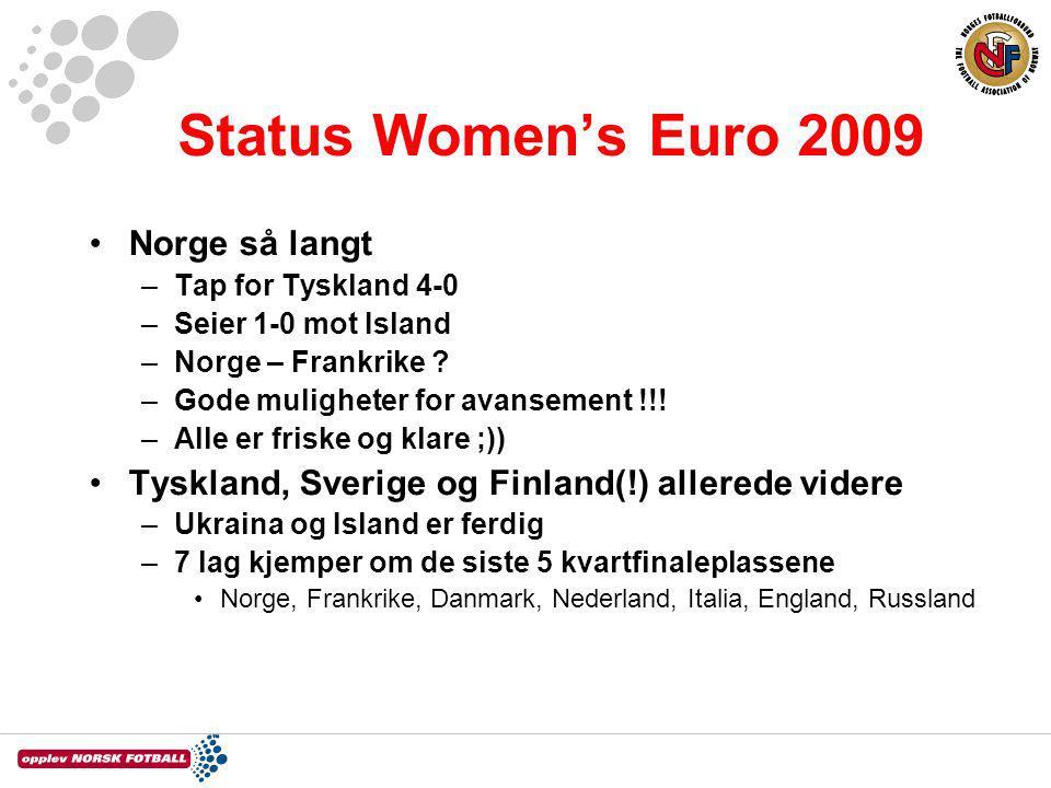 Status Women's Euro 2009 Norge så langt –Tap for Tyskland 4-0 –Seier 1-0 mot Island –Norge – Frankrike ? –Gode muligheter for avansement !!! –Alle er