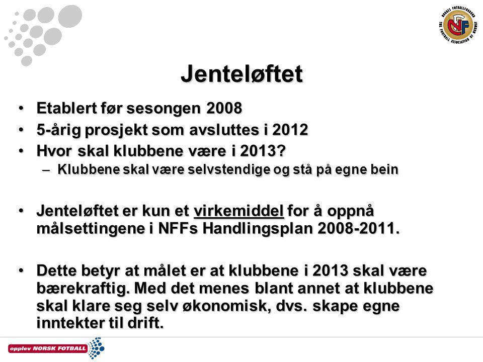 Jenteløftet Etablert før sesongen 2008Etablert før sesongen 2008 5-årig prosjekt som avsluttes i 20125-årig prosjekt som avsluttes i 2012 Hvor skal kl