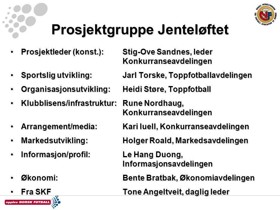 Prosjektgruppe Jenteløftet Prosjektleder (konst.):Stig-Ove Sandnes, leder KonkurranseavdelingenProsjektleder (konst.):Stig-Ove Sandnes, leder Konkurra