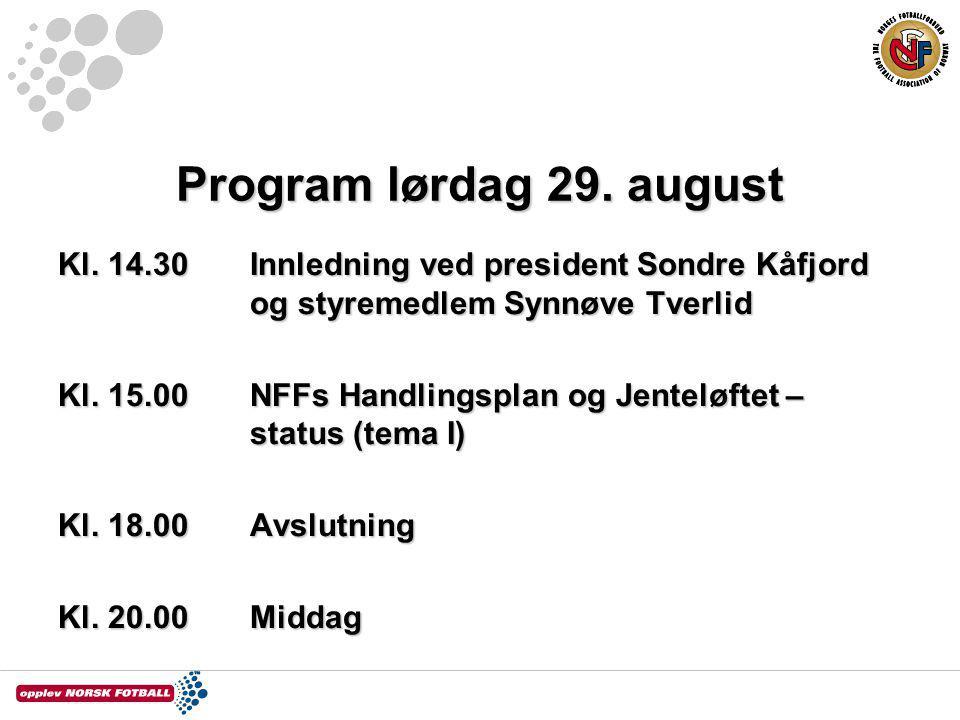 Program søndag 30.august Kl. 10.00Oppsummering av tema I Kl.