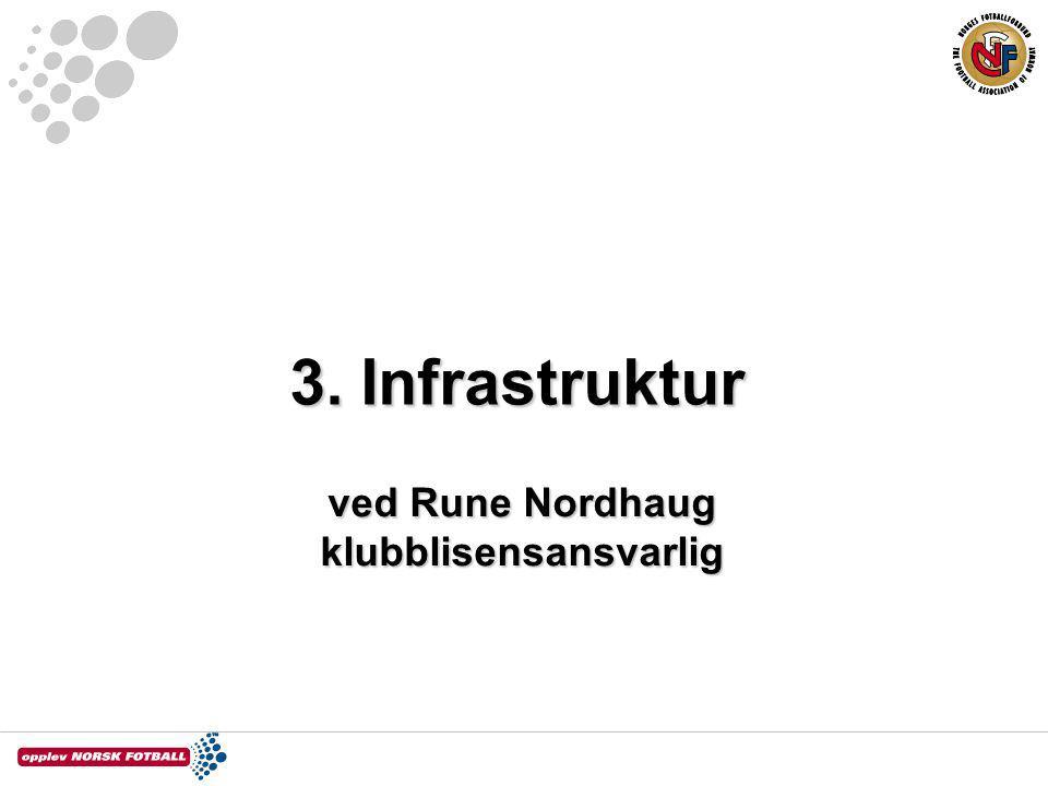 3. Infrastruktur ved Rune Nordhaug klubblisensansvarlig