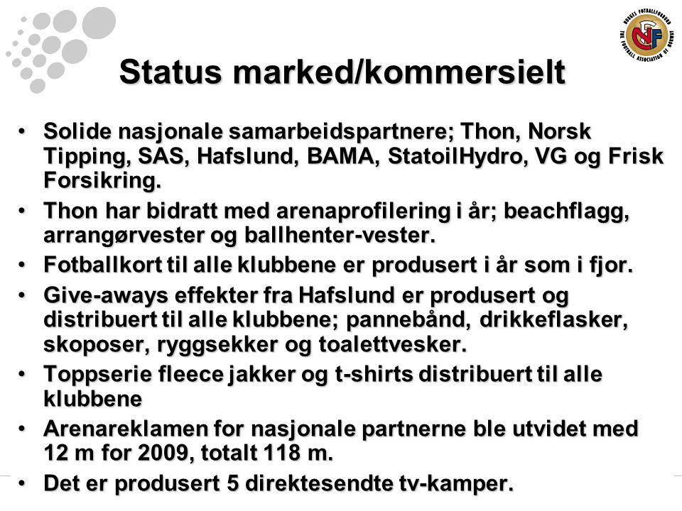 Status marked/kommersielt Solide nasjonale samarbeidspartnere; Thon, Norsk Tipping, SAS, Hafslund, BAMA, StatoilHydro, VG og Frisk Forsikring.Solide n