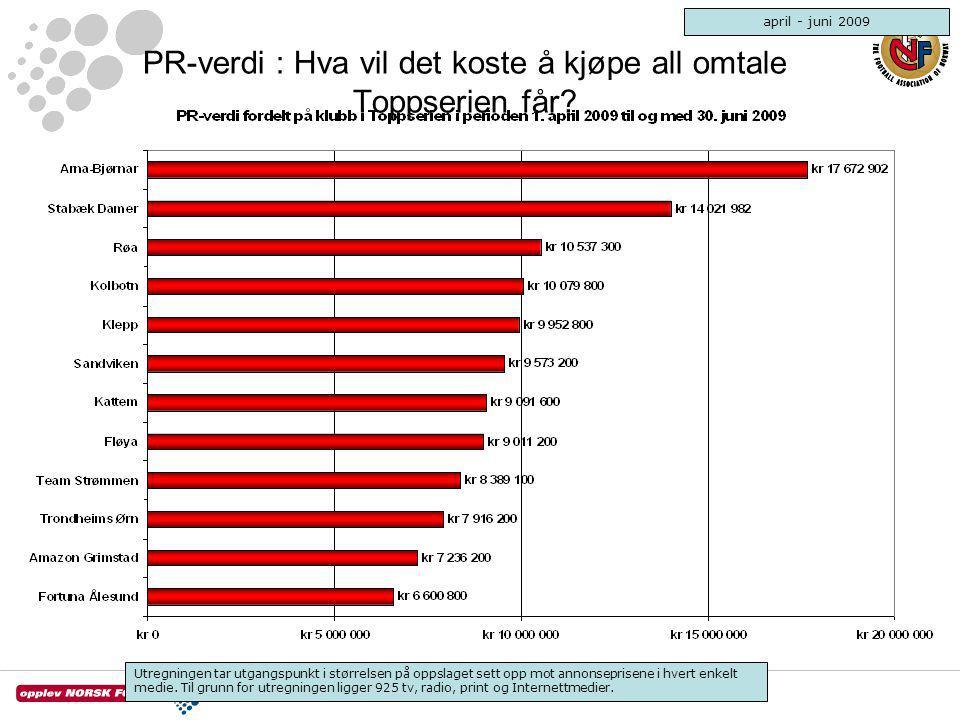 PR-verdi : Hva vil det koste å kjøpe all omtale Toppserien får? Utregningen tar utgangspunkt i størrelsen på oppslaget sett opp mot annonseprisene i h