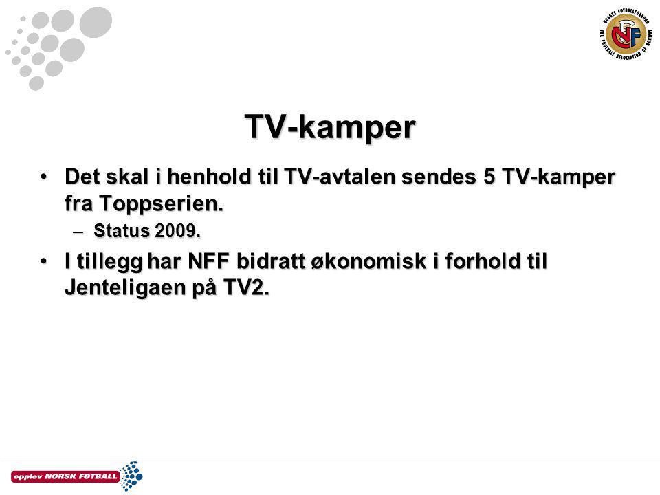 TV-kamper Det skal i henhold til TV-avtalen sendes 5 TV-kamper fra Toppserien.Det skal i henhold til TV-avtalen sendes 5 TV-kamper fra Toppserien. –St