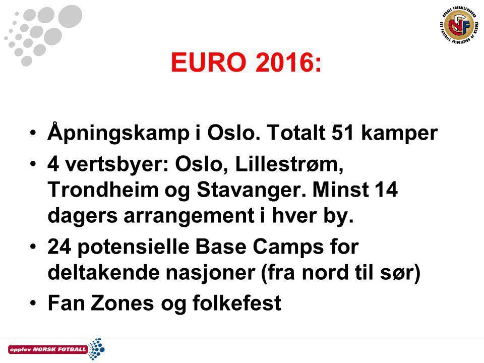 EURO 2016: Åpningskamp i Oslo. Totalt 51 kamper 4 vertsbyer: Oslo, Lillestrøm, Trondheim og Stavanger. Minst 14 dagers arrangement i hver by. 24 poten