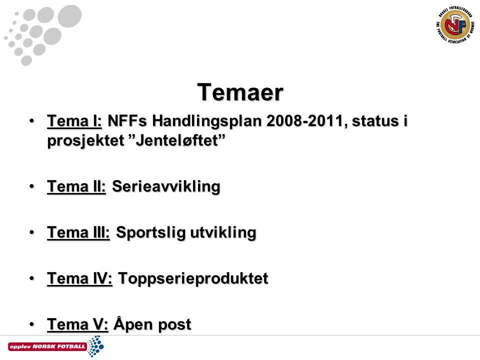 "Temaer Tema I: NFFs Handlingsplan 2008-2011, status i prosjektet ""Jenteløftet""Tema I: NFFs Handlingsplan 2008-2011, status i prosjektet ""Jenteløftet"""
