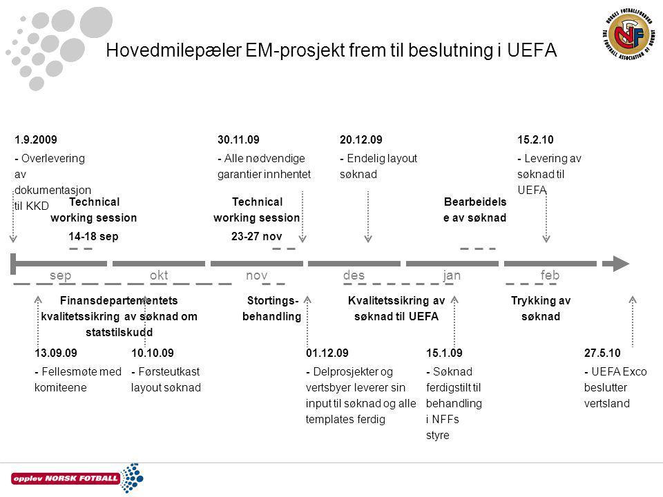 Hovedmilepæler EM-prosjekt frem til beslutning i UEFA Finansdepartementets kvalitetssikring av søknad om statstilskudd Stortings- behandling Kvalitets