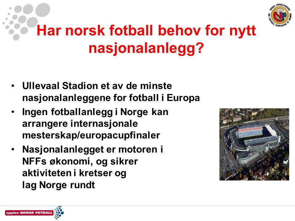 Har norsk fotball behov for nytt nasjonalanlegg? Ullevaal Stadion et av de minste nasjonalanleggene for fotball i Europa Ingen fotballanlegg i Norge k