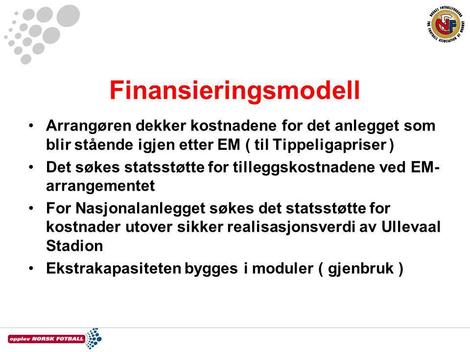 Finansieringsmodell Arrangøren dekker kostnadene for det anlegget som blir stående igjen etter EM ( til Tippeligapriser ) Det søkes statsstøtte for ti