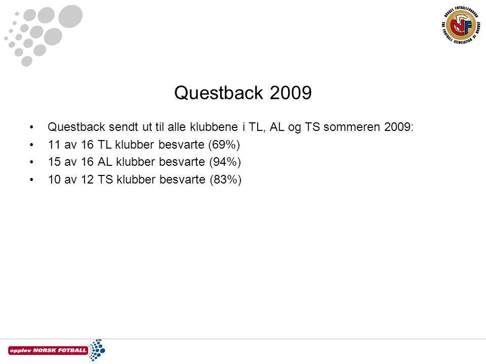 Questback 2009 Questback sendt ut til alle klubbene i TL, AL og TS sommeren 2009: 11 av 16 TL klubber besvarte (69%) 15 av 16 AL klubber besvarte (94%