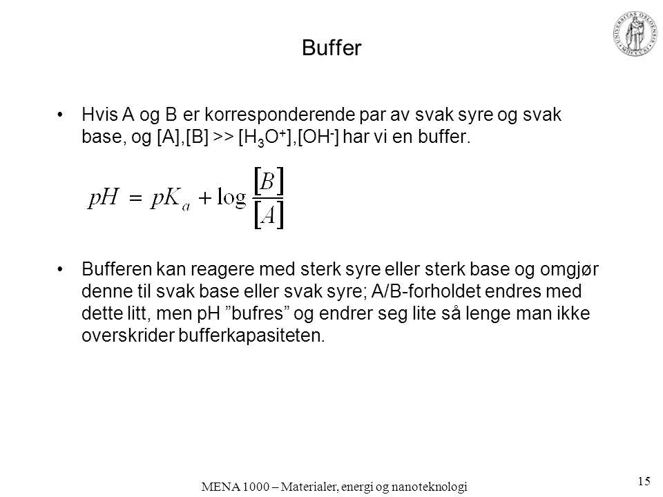 MENA 1000 – Materialer, energi og nanoteknologi Buffer Hvis A og B er korresponderende par av svak syre og svak base, og [A],[B] >> [H 3 O + ],[OH - ] har vi en buffer.