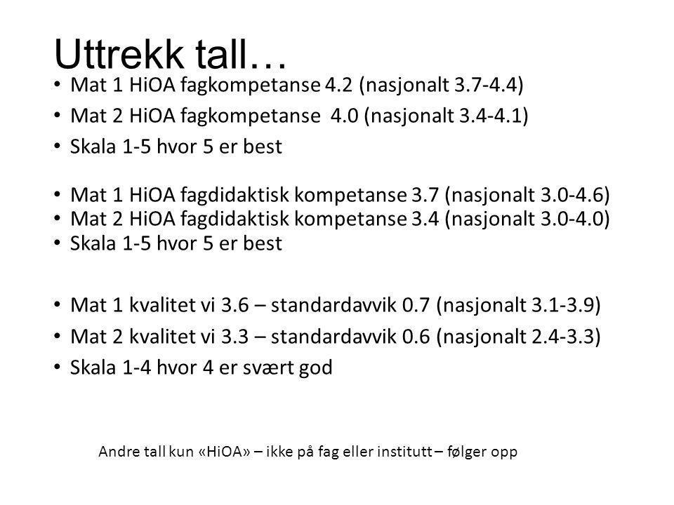 Uttrekk tall… Mat 1 HiOA fagkompetanse 4.2 (nasjonalt 3.7-4.4) Mat 2 HiOA fagkompetanse 4.0 (nasjonalt 3.4-4.1) Skala 1-5 hvor 5 er best Mat 1 HiOA fa