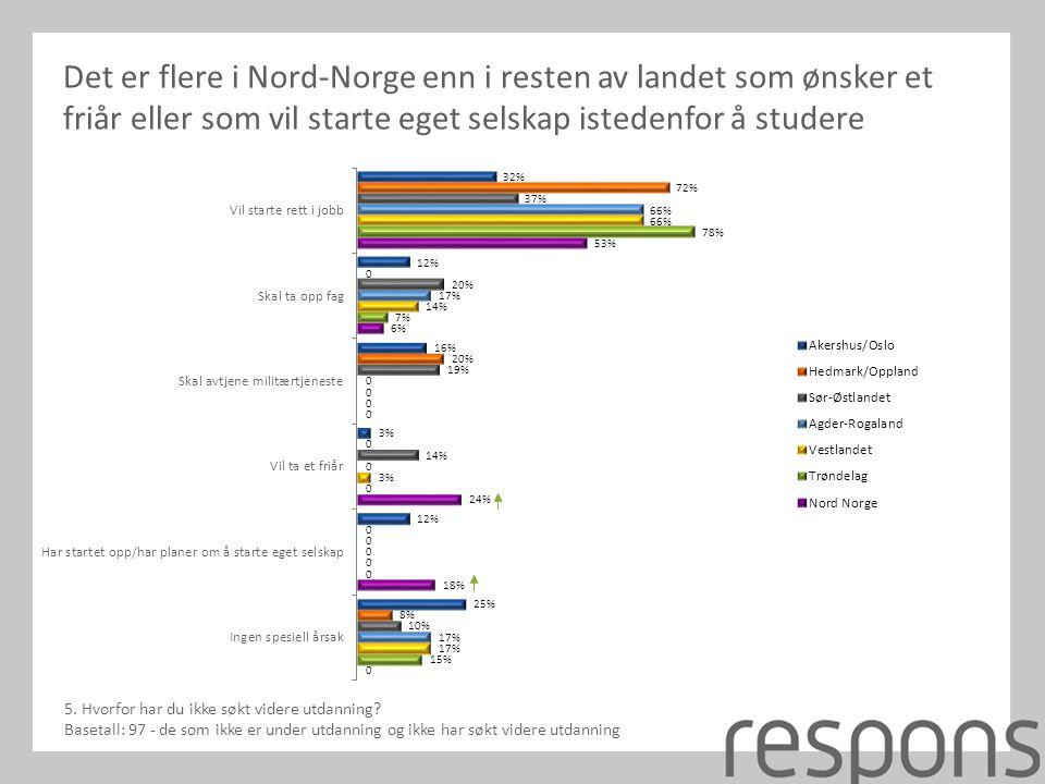 Det er flere i Nord-Norge enn i resten av landet som ønsker et friår eller som vil starte eget selskap istedenfor å studere 5.