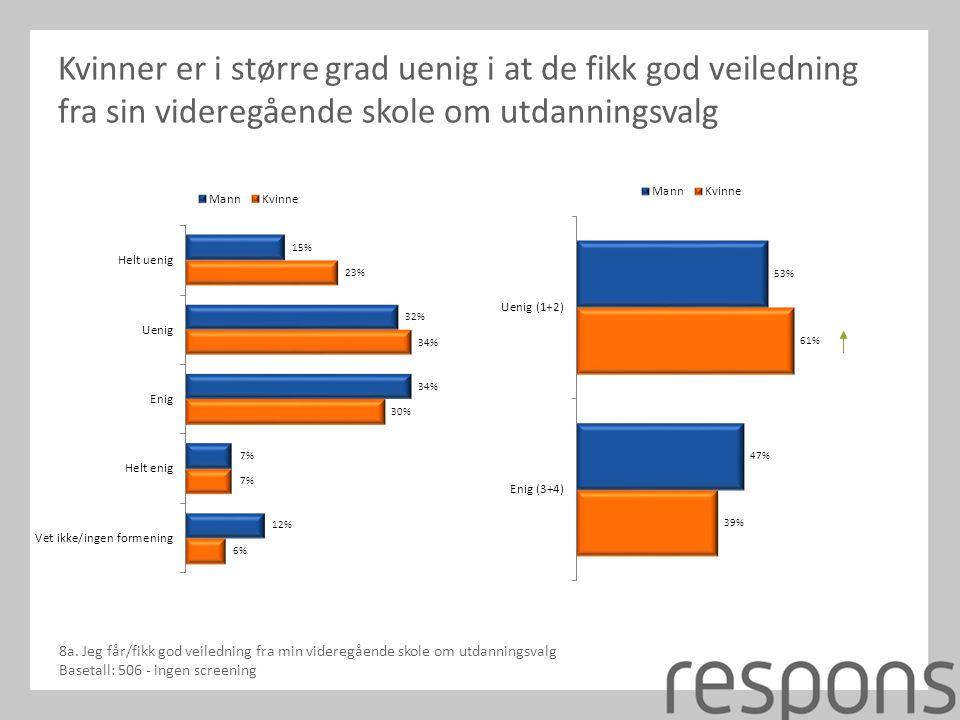 Kvinner er i større grad uenig i at de fikk god veiledning fra sin videregående skole om utdanningsvalg 8a.