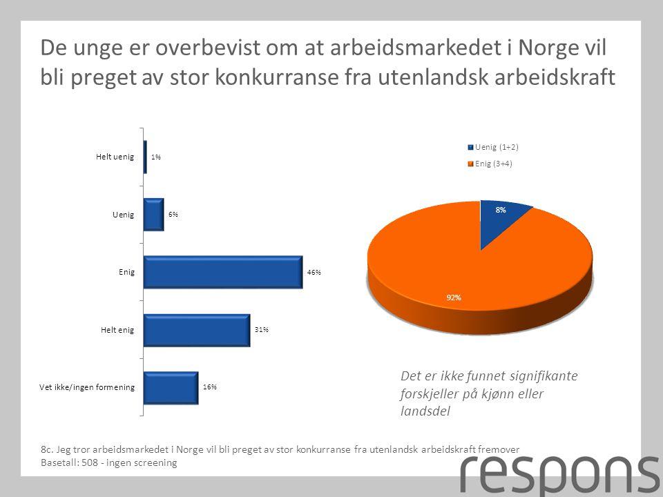 De unge er overbevist om at arbeidsmarkedet i Norge vil bli preget av stor konkurranse fra utenlandsk arbeidskraft 8c.