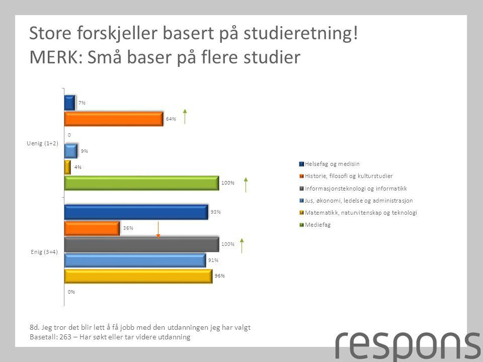 Store forskjeller basert på studieretning. MERK: Små baser på flere studier 8d.