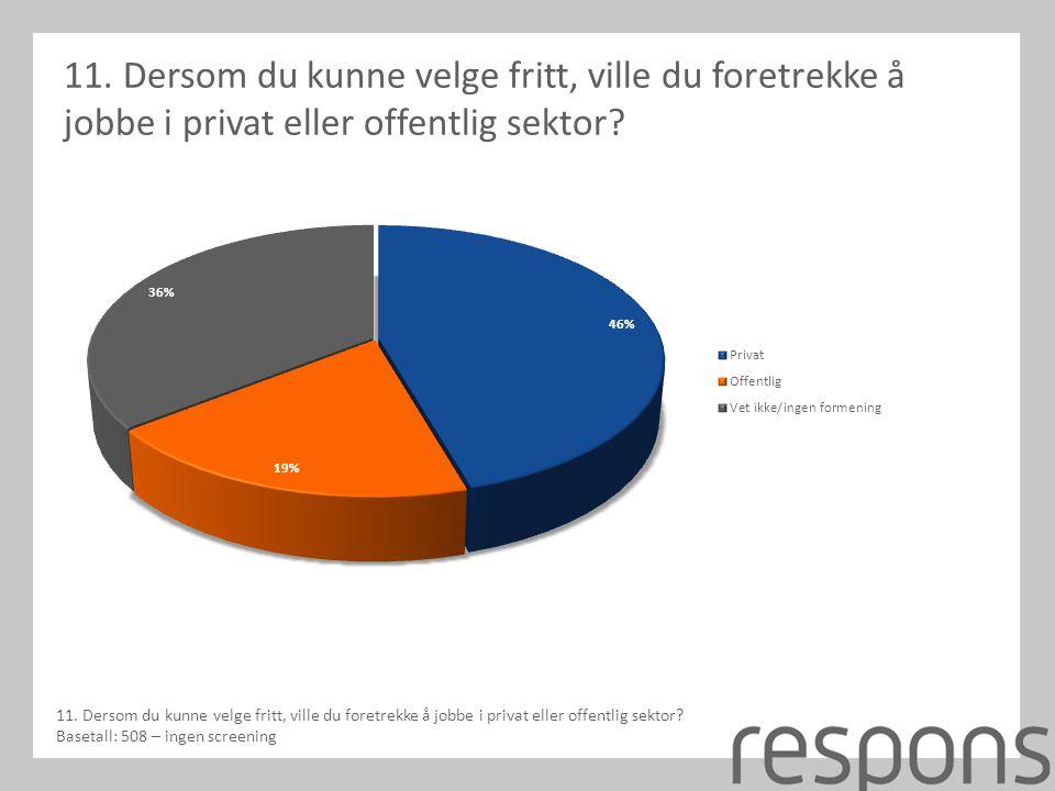 11. Dersom du kunne velge fritt, ville du foretrekke å jobbe i privat eller offentlig sektor.