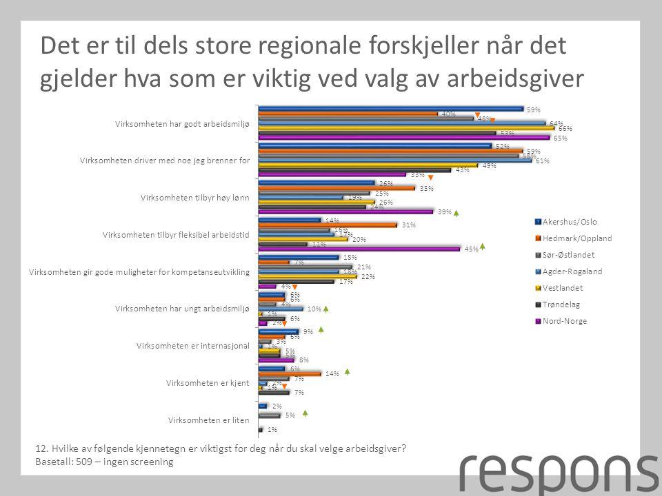 Det er til dels store regionale forskjeller når det gjelder hva som er viktig ved valg av arbeidsgiver 12.