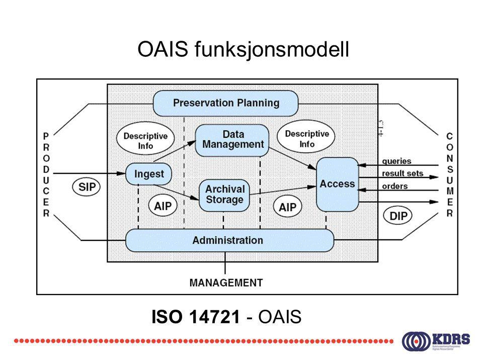 OAIS funksjonsmodell ISO 14721 - OAIS