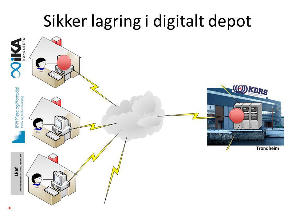 Sikker lagring i digitalt depot