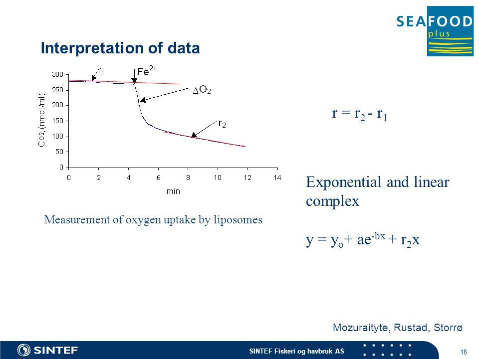 SINTEF Fiskeri og havbruk AS 18 Interpretation of data Measurement of oxygen uptake by liposomes Exponential and linear complex y = y o + ae -bx + r 2 x r = r 2 - r 1 Mozuraityte, Rustad, Storrø
