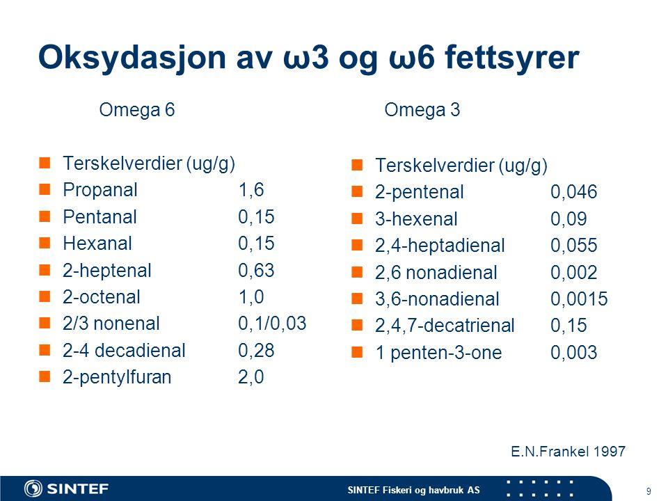 SINTEF Fiskeri og havbruk AS 9 Oksydasjon av ω3 og ω6 fettsyrer Terskelverdier (ug/g) Propanal1,6 Pentanal0,15 Hexanal0,15 2-heptenal0,63 2-octenal1,0 2/3 nonenal0,1/0,03 2-4 decadienal0,28 2-pentylfuran2,0 Terskelverdier (ug/g) 2-pentenal0,046 3-hexenal0,09 2,4-heptadienal0,055 2,6 nonadienal0,002 3,6-nonadienal0,0015 2,4,7-decatrienal0,15 1 penten-3-one0,003 Omega 6Omega 3 E.N.Frankel 1997