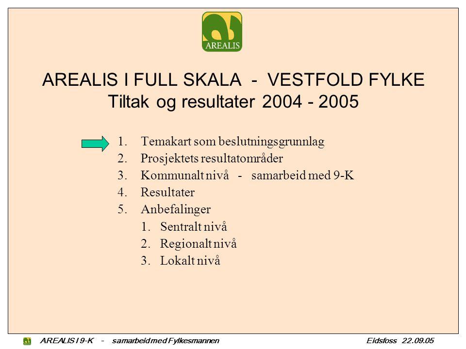 AREALIS I 9-K - samarbeid med Fylkesmannen Eidsfoss 22.09.05 AREALIS I FULL SKALA - VESTFOLD FYLKE Tiltak og resultater 2004 - 2005 1.Temakart som beslutningsgrunnlag 2.Prosjektets resultatområder 3.Kommunalt nivå - samarbeid med 9-K 4.Resultater 5.Anbefalinger 1.Sentralt nivå 2.Regionalt nivå 3.Lokalt nivå