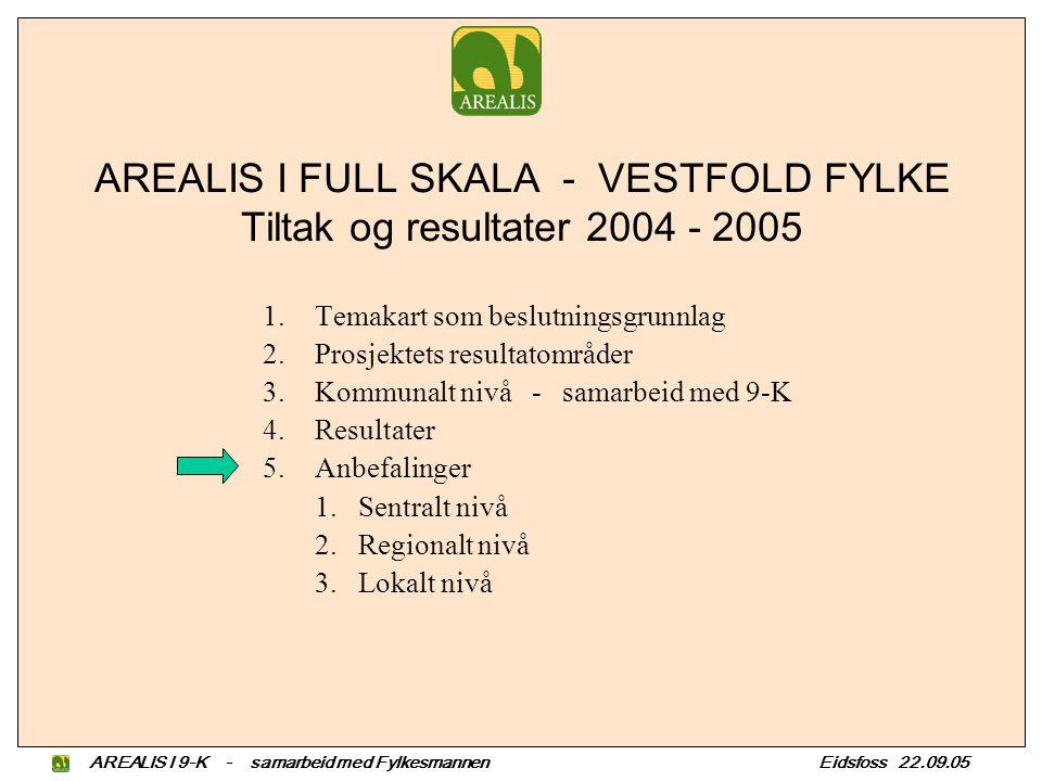 AREALIS I FULL SKALA - VESTFOLD FYLKE Tiltak og resultater 2004 - 2005 1.Temakart som beslutningsgrunnlag 2.Prosjektets resultatområder 3.Kommunalt nivå - samarbeid med 9-K 4.Resultater 5.Anbefalinger 1.Sentralt nivå 2.Regionalt nivå 3.Lokalt nivå
