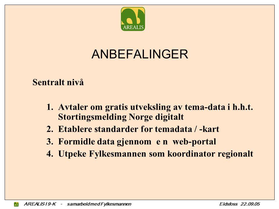AREALIS I 9-K - samarbeid med Fylkesmannen Eidsfoss 22.09.05 ANBEFALINGER Sentralt nivå 1.Avtaler om gratis utveksling av tema-data i h.h.t.