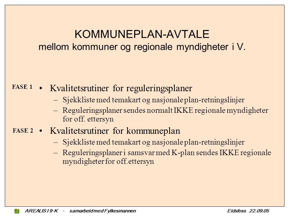 AREALIS I 9-K - samarbeid med Fylkesmannen Eidsfoss 22.09.05 SJEKKLISTE FOR REGULERINGSPLANER viktig element avtale-konseptet Sjekkliste AREALIS Temakart Hjelpemidler