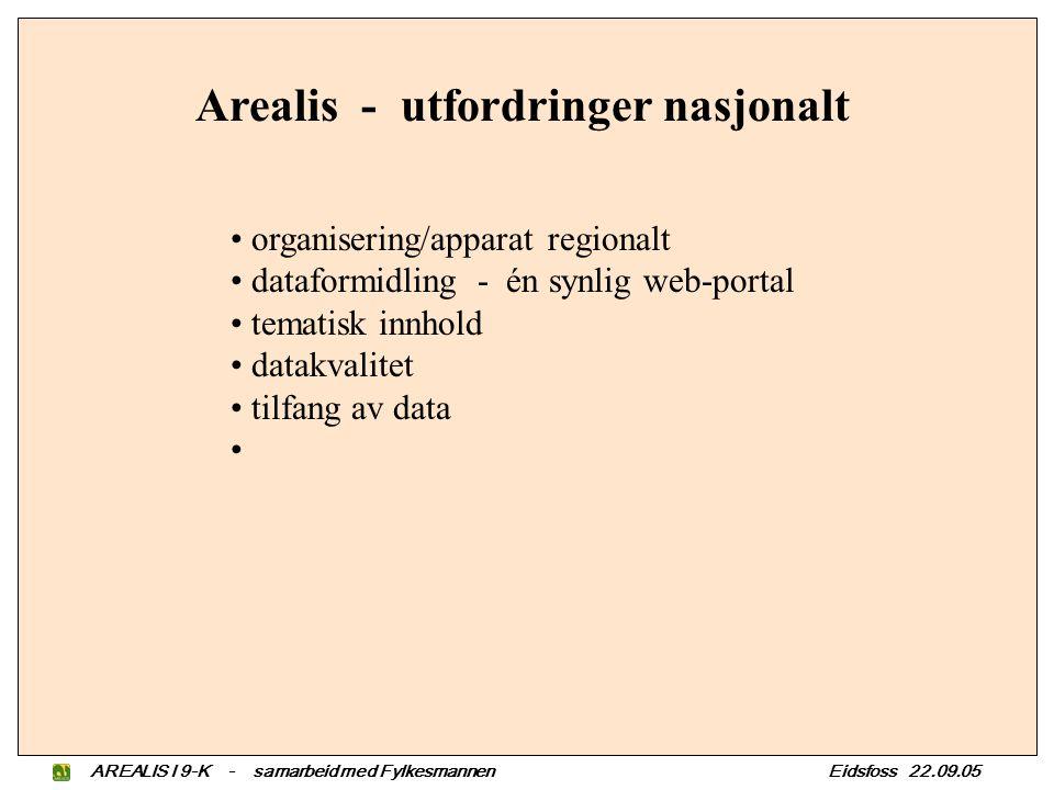 AREALIS I 9-K - samarbeid med Fylkesmannen Eidsfoss 22.09.05 Arealis - utfordringer nasjonalt organisering/apparat regionalt dataformidling - én synlig web-portal tematisk innhold datakvalitet tilfang av data