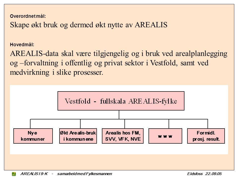 Overordnet mål: Skape økt bruk og dermed økt nytte av AREALIS Hovedmål: AREALIS-data skal være tilgjengelig og i bruk ved arealplanlegging og –forvaltning i offentlig og privat sektor i Vestfold, samt ved medvirkning i slike prosesser.