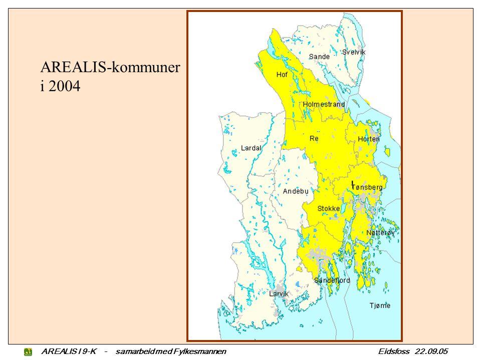 AREALIS I 9-K - samarbeid med Fylkesmannen Eidsfoss 22.09.05 ANBEFALINGER Regionalt nivå 1.Fylkesmannen etablerer regionalt samarbeid 2.Stimulere temakart v/ kommuneplan/reg.plan kfr.