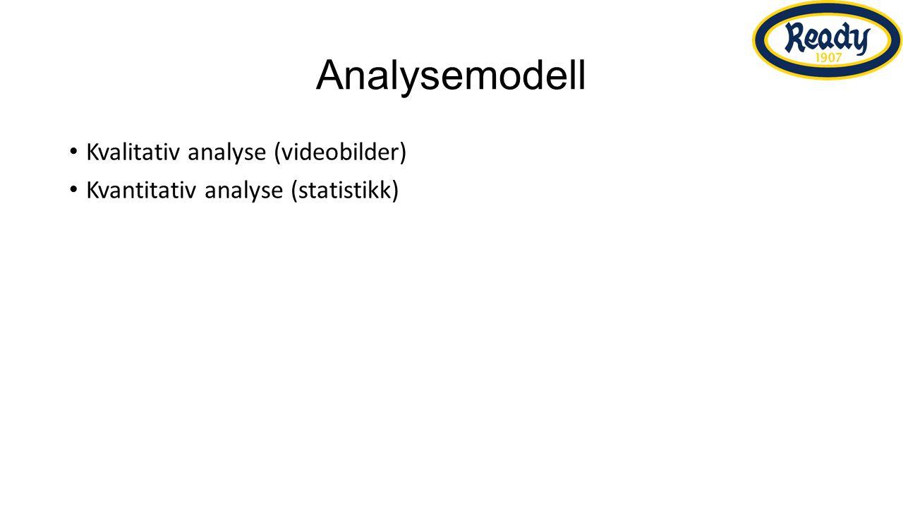 Analysemodell Kvalitativ analyse (videobilder) Kvantitativ analyse (statistikk)