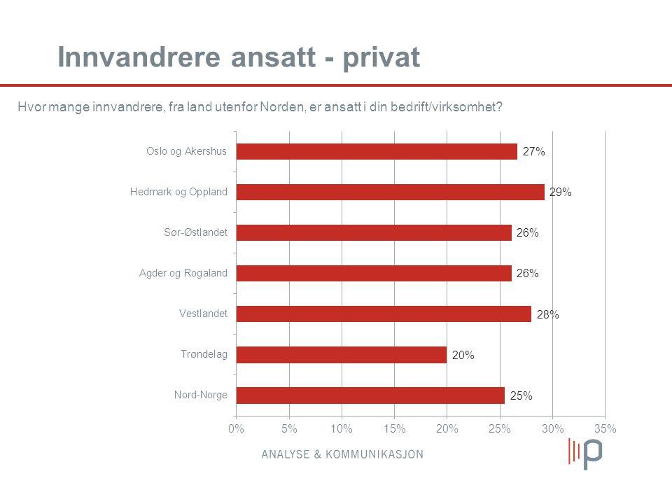 Innvandrere ansatt - privat Hvor mange innvandrere, fra land utenfor Norden, er ansatt i din bedrift/virksomhet