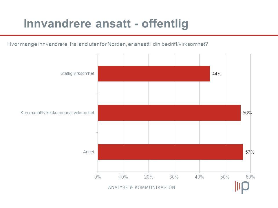 Innvandrere ansatt - offentlig Hvor mange innvandrere, fra land utenfor Norden, er ansatt i din bedrift/virksomhet