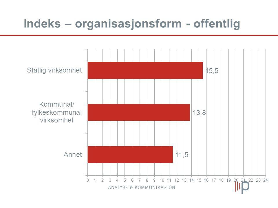 Indeks – organisasjonsform - offentlig